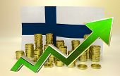 currency appreciation - Finland