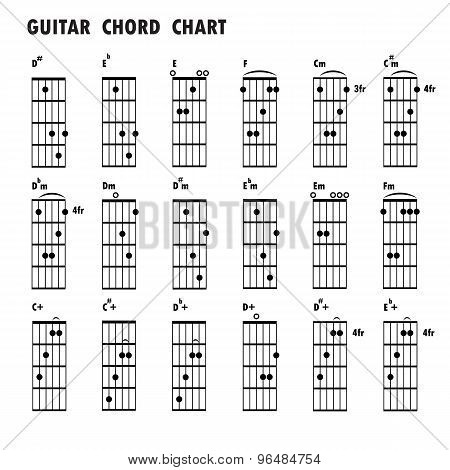 C M Guitar Chord Choice Image Guitar Chords Finger Placement