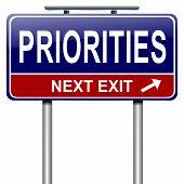 Prioritäten-Konzept.