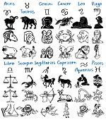 Постер, плакат: Signs Of The Zodiac
