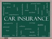 Car Insurance Word Cloud Concept On A Blackboard