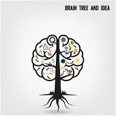 Creative Brain Tree Shape Sign