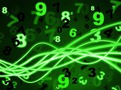 Mathematics Numbers Means Learn Learned And Numerical