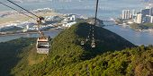 image of lantau island  - Cable Car way to mountains above the river  - JPG