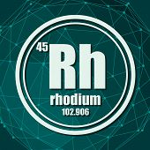 Rhodium Chemical Element. Sign With Atomic Number And Atomic Weight. Chemical Element Of Periodic Ta poster
