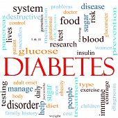 Concepto de diabetes Word Cloud