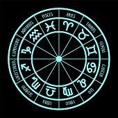 Zodiac Signs. Zodiacal Round. Aquarius, Libra, Leo, Cancer, Pisces, Virgo, Capricorn, Sagittarius, A poster
