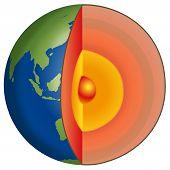 Earth Strata