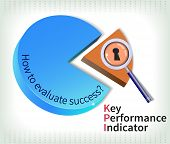 Key Performance Indicator Pie