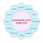 Administrative Assistant Circular Word Concept