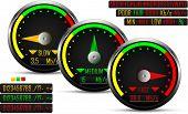 Internet speed test meter gauges