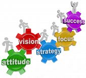 A team of people walking upward on connected gears with the words Attitude, Vision, Strategy, Focus