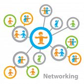 Network - the relationship between people: business, friendship, and fellowship. Possible variations. Vector illustration.