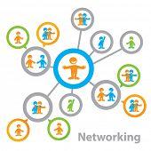 Rede - a relação entre as pessoas: negócios, amizade e companheirismo. Possíveis variações