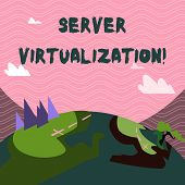 Text Sign Showing Server Virtualization. Conceptual Photo Allow For More Than One Server To Run On S poster