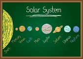 foto of earth mars jupiter saturn uranus  - Illustration of Solar System drawn on chalkboard - JPG