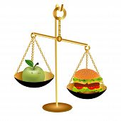 Of The Comparison Of The Weight Of An Apple And A Hamburger For Health