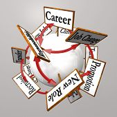 Many signs around a sphere with words such as career, transfer, promotion, job change, opportunity,