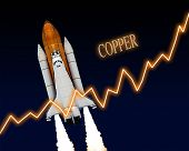 Copper Stock Market