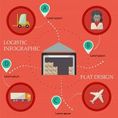 Logistic Infographic Flat Icons Set