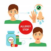 picture of allergy  - Allergy prevention concept with sick and healthy person symptoms and drugs vector illustration - JPG