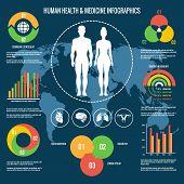 Human Health and Medicine Infographics