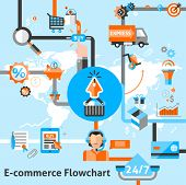 E-commerce Flowchart Illustration