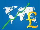 Global Economy Growth Pound