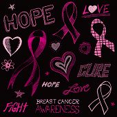 stock photo of mammogram  - A handdrawn doodle art sketch of breast cancer awareness symbols - JPG