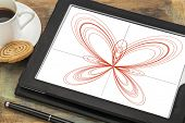 graphical display of a parametric function knows as a butterfly curve - a digital tablet with a cup
