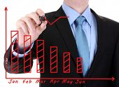 Businessman hand draws business success chart isolated on white