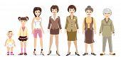 Woman generations