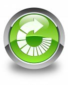 Rotate Arrow Icon Glossy Green Round Button