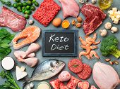 Keto Diet Concept. Raw Ingredients For Low Carb Diet - Meat, Poultry, Fish, Seafood, Eggs, Beef Bone poster