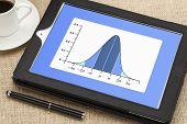 Gaussian, bell or normal distribution curve on digital tablet computer together with a cup of coffee