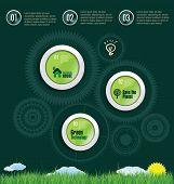 Modern ecology Design Layout