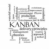 Kanban Word Cloud Concept In Black And White
