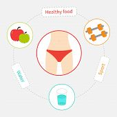 Weight Loss Dash Line Circle Infographic. Healthy Food, Sport Fitness, Drink Water.