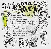 ������, ������: Mojito Recipe Typography Poster How to make a key lime mojito recipe card with instructions and h