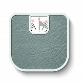 Bathroom Weight Scales