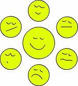 Smiles yellow