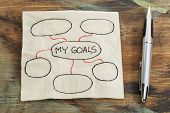 stock photo of goal setting  - my goals  - JPG