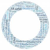 Tag Or Word Cloud World Diabetes Day Related In Shape Of Circle
