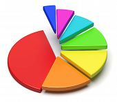 Colorful Pie Chart In Shape Of Ascending Stairs