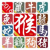 Vector Chinese zodiac signs with the year of the Monkey in 2016