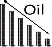 picture of petrol  - Oil falls in price - JPG