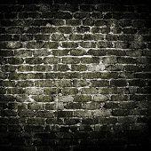 parede de tijolo de grunge