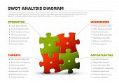 Vector Swot Diagram Schema Template Made From Four Puzzle Pieces Red And Green poster