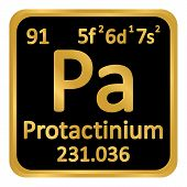Periodic Table Element Protactinium Icon On White Background. Vector Illustration. poster