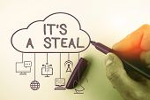 Writing Note Showing It S A Steal. Business Photo Showcasing Getting Confidential Informations Cyber poster